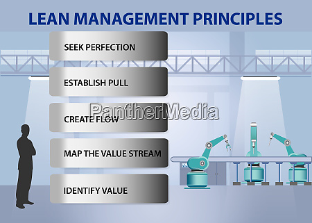 lean management principles concept vector
