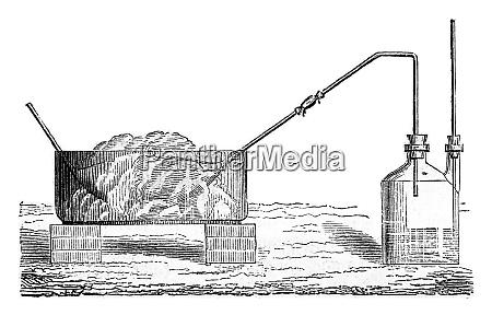 preparation of liquid sulfur dioxide vintage
