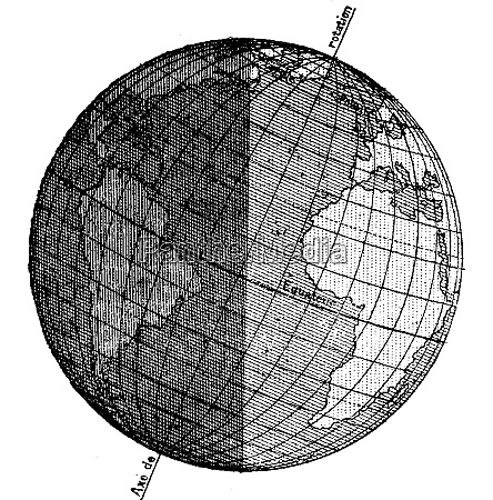 the seasons on earth position of