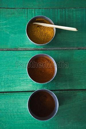 cinnamon powder chili powder and curry