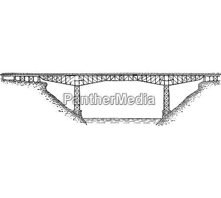 bridge cantilever on the niagara vintage