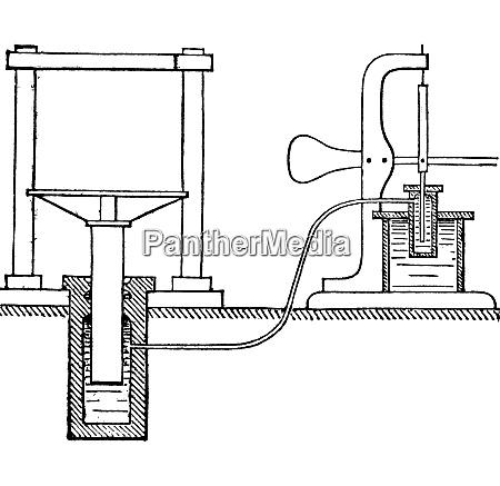 hydraulic press or bramah press vintage