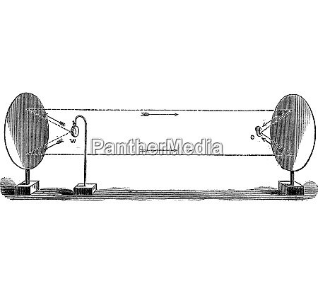 reflection sound vintage engraving