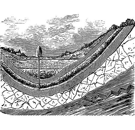 artesian well or artesian aquifer vintage