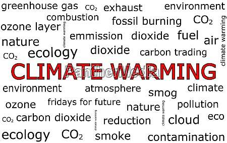 climate warming wordcloud on white background