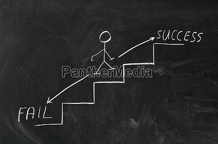 metaphor humour design on blackboard