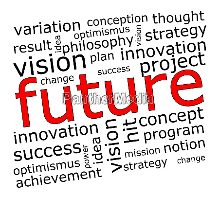 future wordcloud on white background