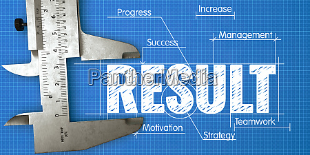 measurement of result business concept on