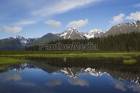 kenai mountain range reflections