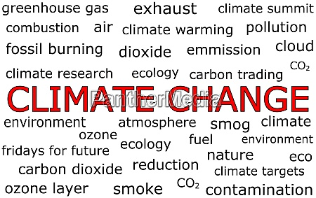 climate change wordcloud on white