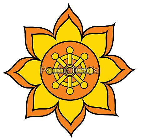 chakra buddhism wheel of dharma yellow