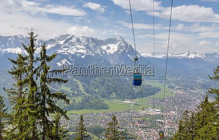 alps panorama with gondola garmisch partenkirchen