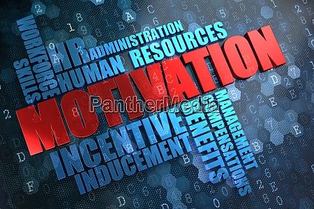 motivation wordcloud concept