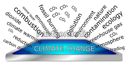blue climate change wordcloud 3d