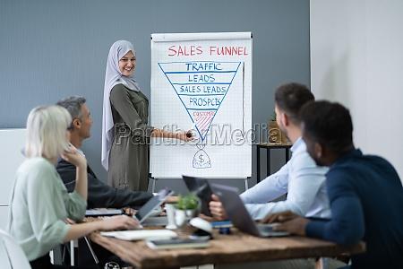 muslim businesswoman giving presentation