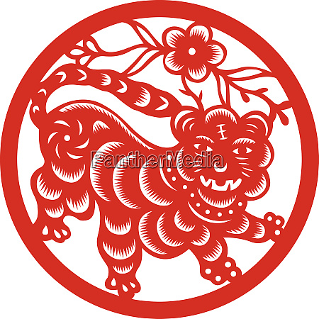 chinene zodiac tiger red horoscope astrology