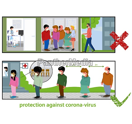 protection against corona virus