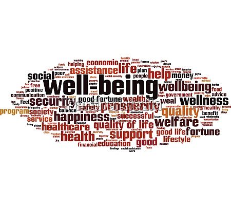 well being word cloud