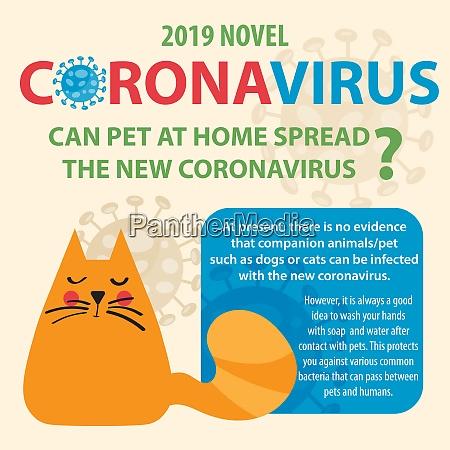 coronavirus, , covid-19, and, pet - 28277285
