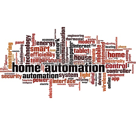 home automation word cloud