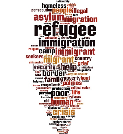 refugee word cloud