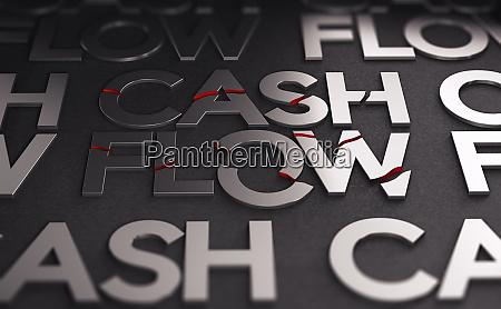 cash flow failure during crisis liquidity