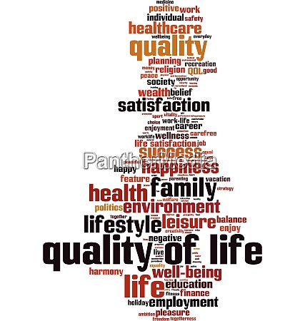 quality of life word cloud