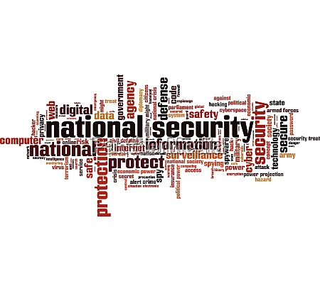 national security word cloud