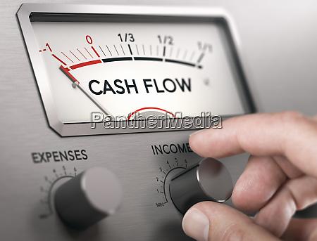 cash flow crisis concept risk of