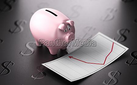 economic depression financial risk