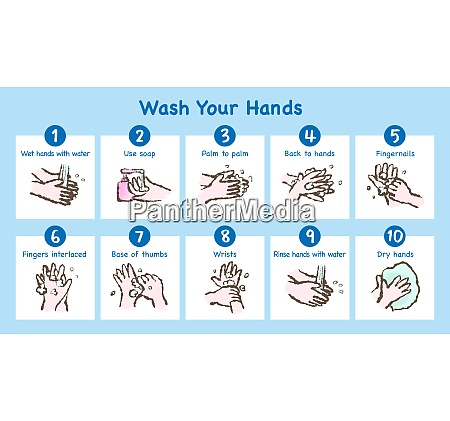 how to wash your hands hand