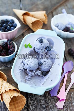 homemade blueberry ice cream