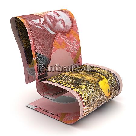 managing new zealand dollar