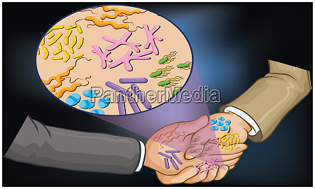 handshake spread germs from one person