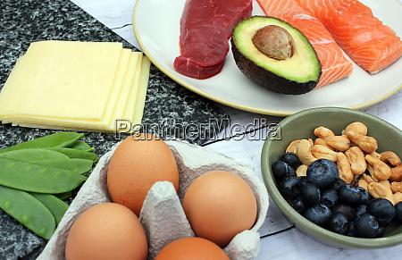 low carb ketogenic gluten free paleo