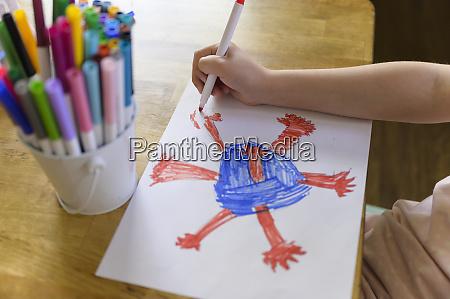girl 6 7 drawing coronavirus