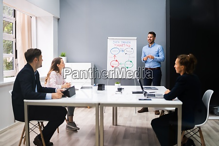 giving business presentation speech
