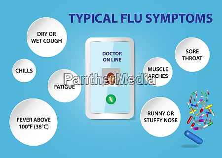 typical flu symptoms vector presentation