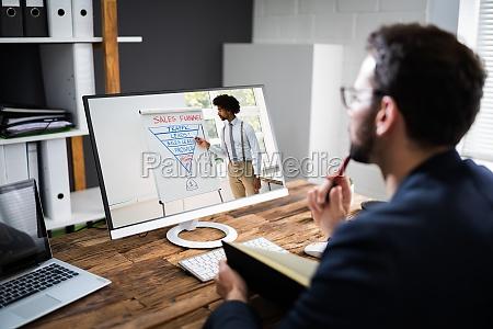 virtual online coaching meeting