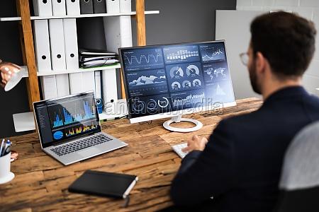 kpi business analytics data dashboard analyst