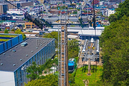 scenes from the ropeway