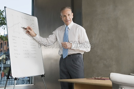 businessman giving a presentation in a
