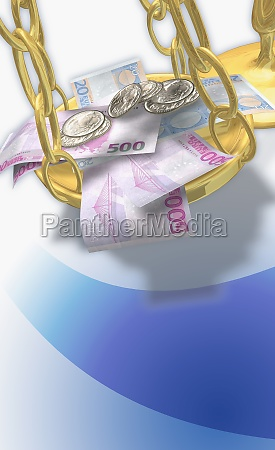 euro currency on a weighing scale