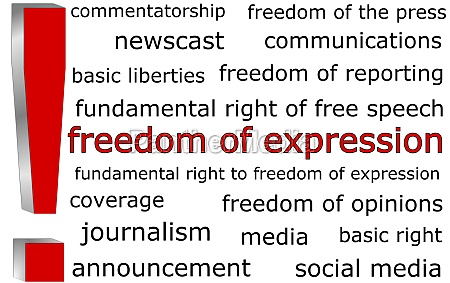 freedom of expression wordcloud illustration