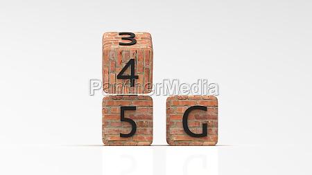 3d rendering of 4g 5g concept