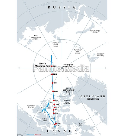 polar drift movement of the magnetic