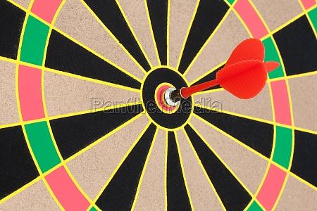 target disk