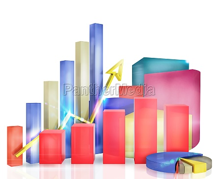 graphs measure the economic and financial