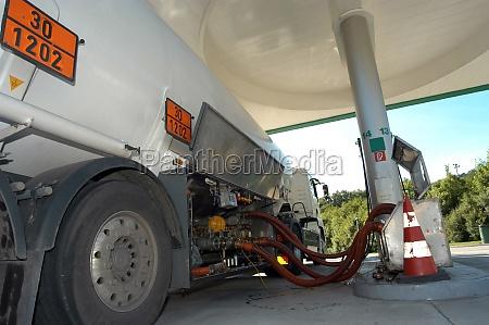 tanker truck for the transport of