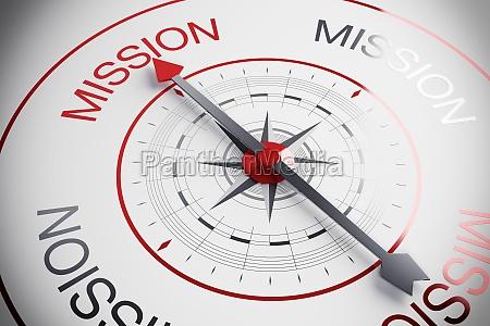 motivation compass